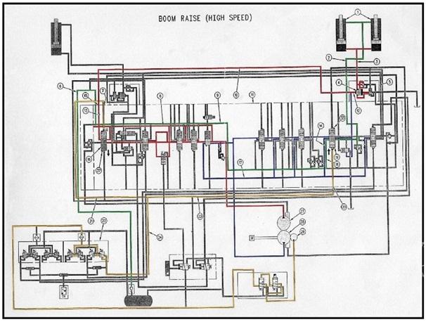 Sistem hidroulik pada excavator sersasih gb 12 sirkuit hidrolik boom raise high speed ccuart Gallery