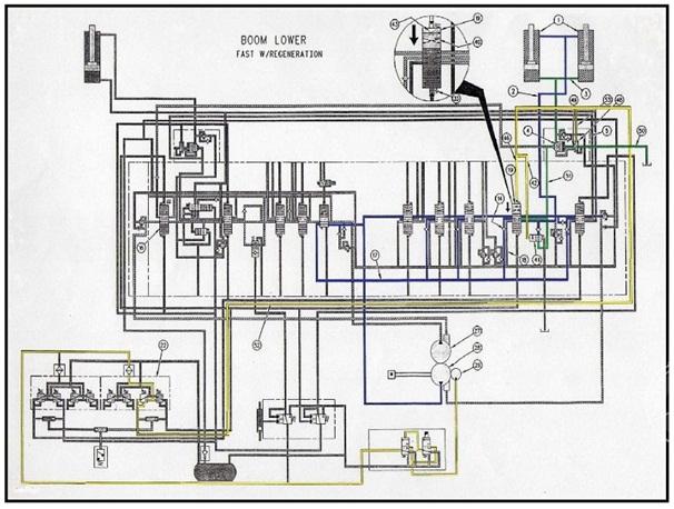 Sistem hidroulik pada excavator sersasih gb 13 sirkuit hidrolik boom lower ccuart Gallery