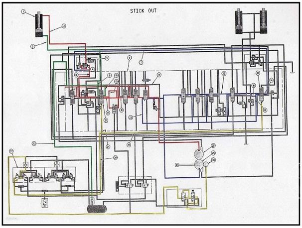 Sistem Hidroulik Pada Excavator